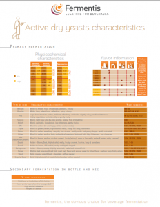 Picture of Active dry yeasts page